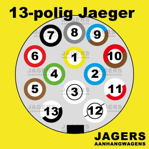 verlichtingsschema-aanhangwagen-13-polig-jaeger